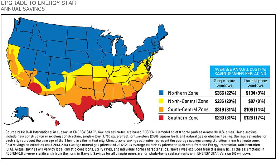 Energy_Star_Annual_Savings