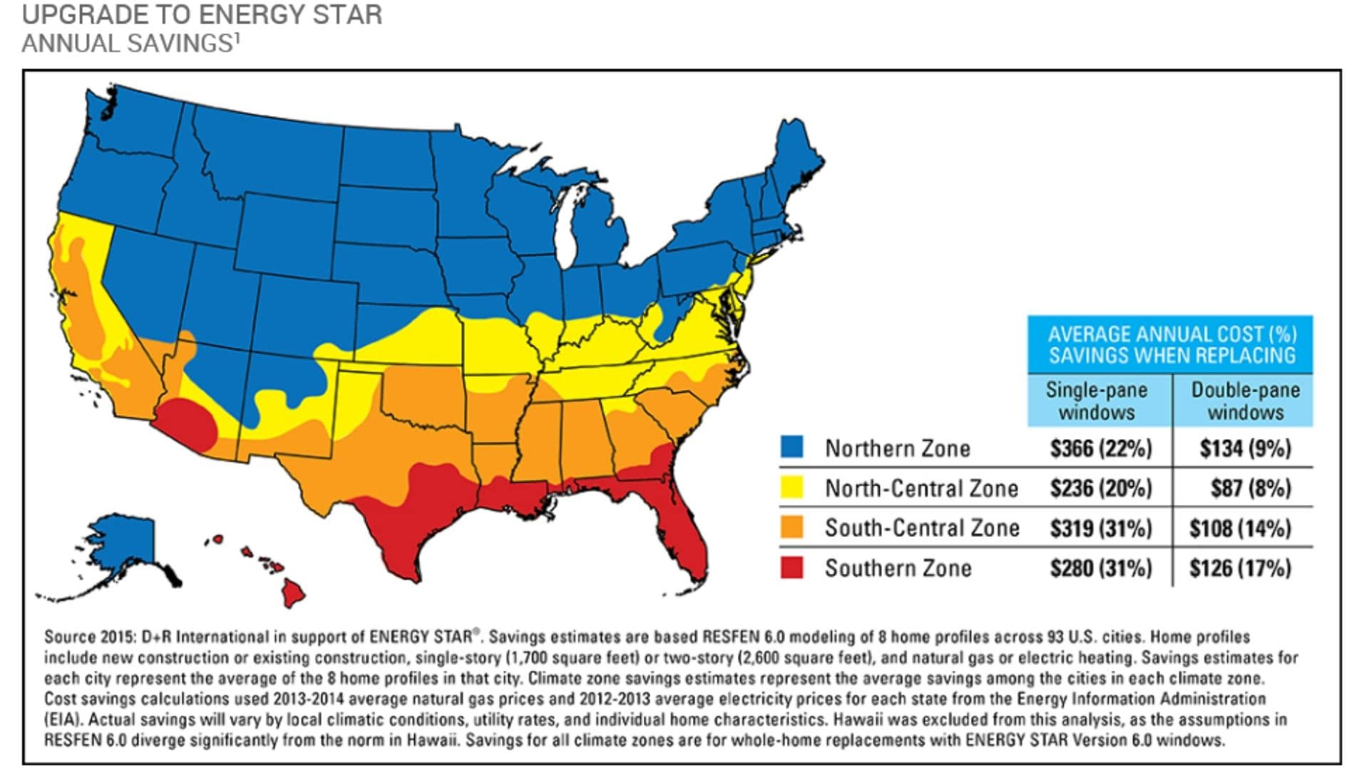Energy Star Map   Derby City Exteriors